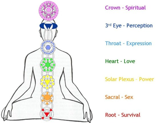 20aba-the7chakras